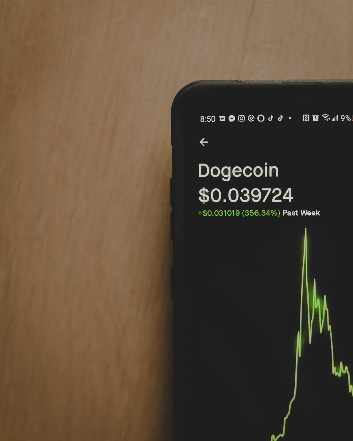 Dogecoin to the Moon… and Back. Signs of a CryptoBubble?